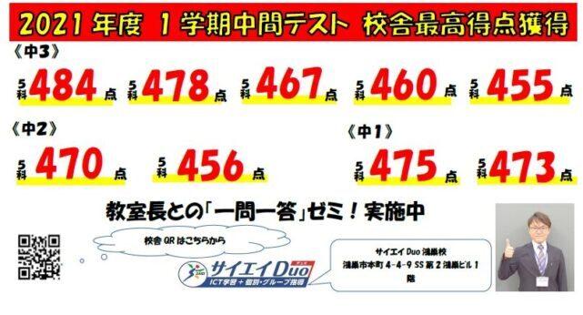 2021 1学期中間テスト 校舎最高点獲得!!中1~中3結果